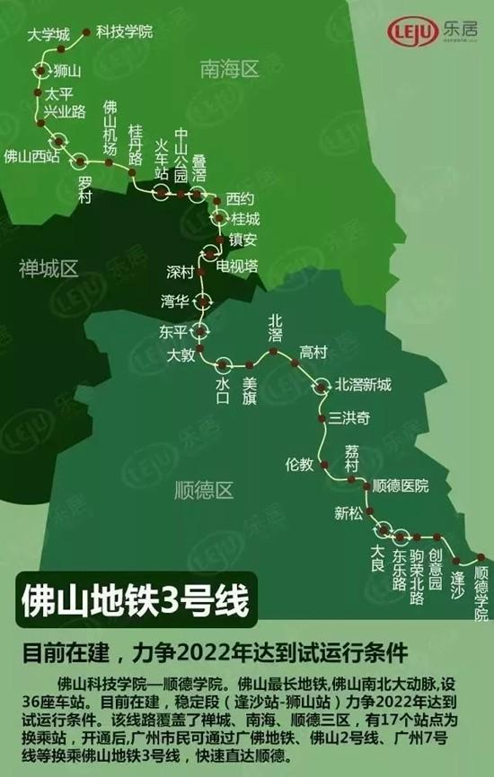 广州地铁7号线顺德段